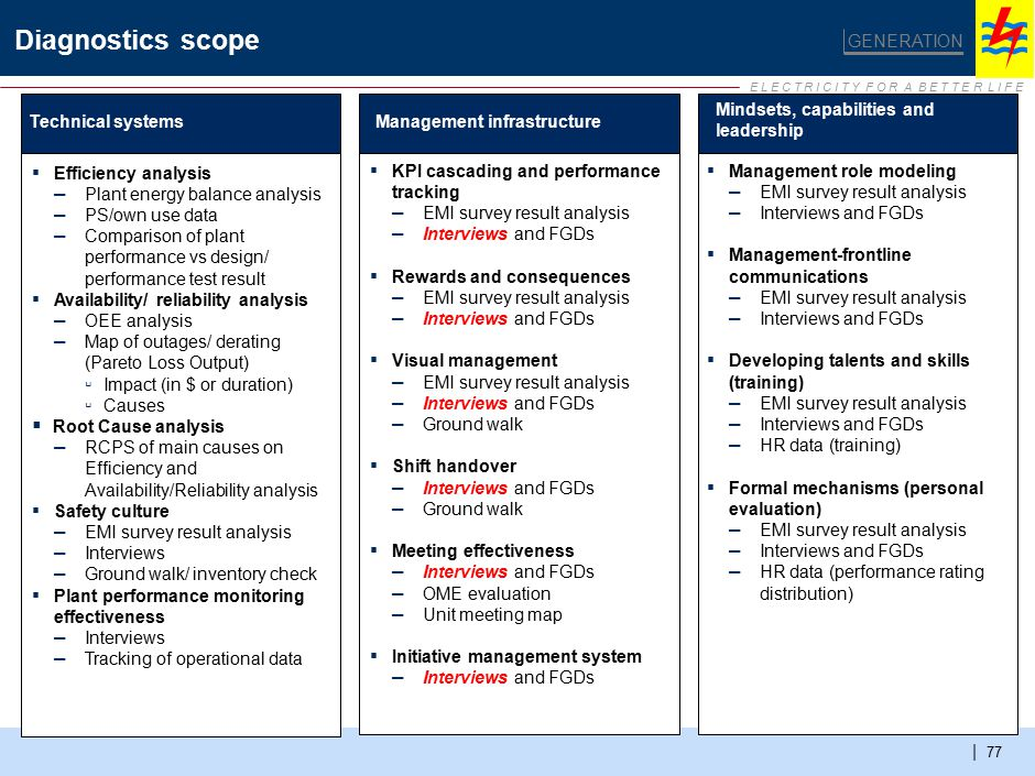 E L E C T R I C I T Y F O R A B E T T E R L I F E | 77 Diagnostics scope GENERATION Technical systemsManagement infrastructure Mindsets, capabilities
