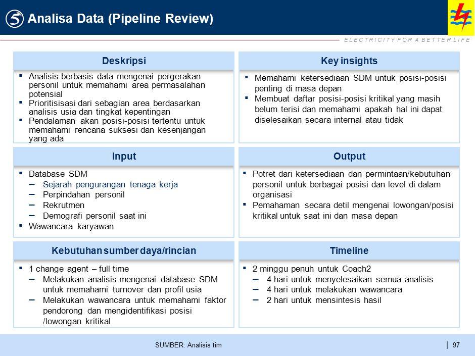 E L E C T R I C I T Y F O R A B E T T E R L I F E | 97 Analisa Data (Pipeline Review) SUMBER: Analisis tim ▪ Database SDM – Sejarah pengurangan tenaga
