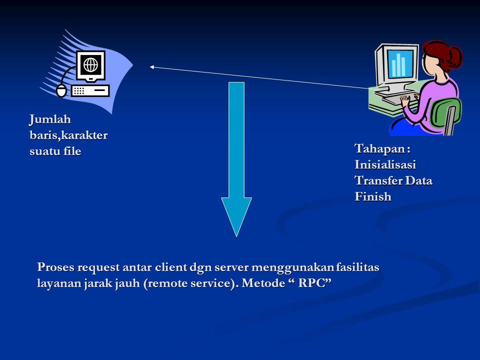Jumlah baris,karakter suatu file Tahapan : Inisialisasi Transfer Data Finish Proses request antar client dgn server menggunakan fasilitas layanan jara
