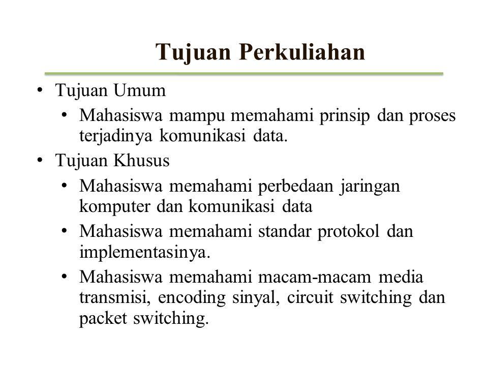 Referensi Teguh Wahyono, Prinsip Dasar dan Teknologi Komunikasi Data , Graha Ilmu.