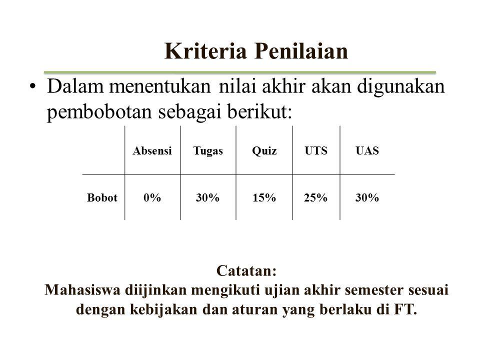 Kriteria Penilaian Dalam menentukan nilai akhir akan digunakan pembobotan sebagai berikut: AbsensiTugasQuizUTSUAS Bobot0%30%15%25%30% Catatan: Mahasis