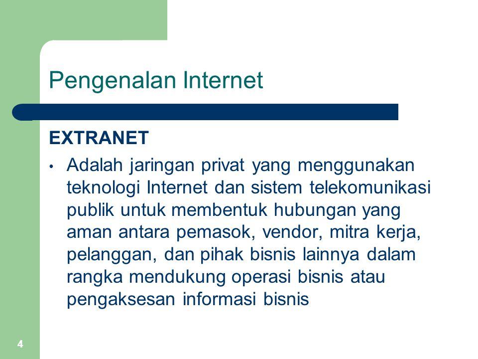 4 Pengenalan Internet EXTRANET Adalah jaringan privat yang menggunakan teknologi Internet dan sistem telekomunikasi publik untuk membentuk hubungan ya
