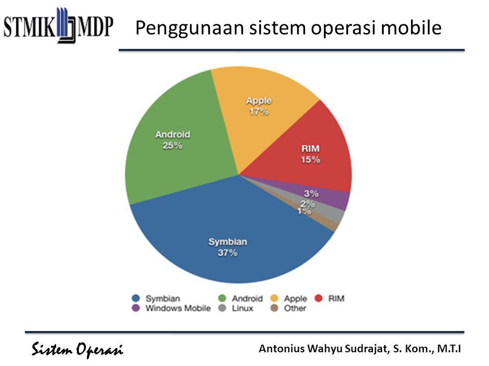 Sistem Operasi Antonius Wahyu Sudrajat, S. Kom., M.T.I Penggunaan sistem operasi mobile