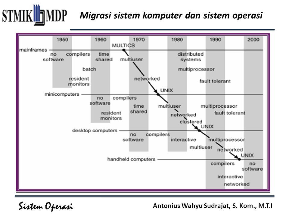 Sistem Operasi Antonius Wahyu Sudrajat, S. Kom., M.T.I Migrasi sistem komputer dan sistem operasi
