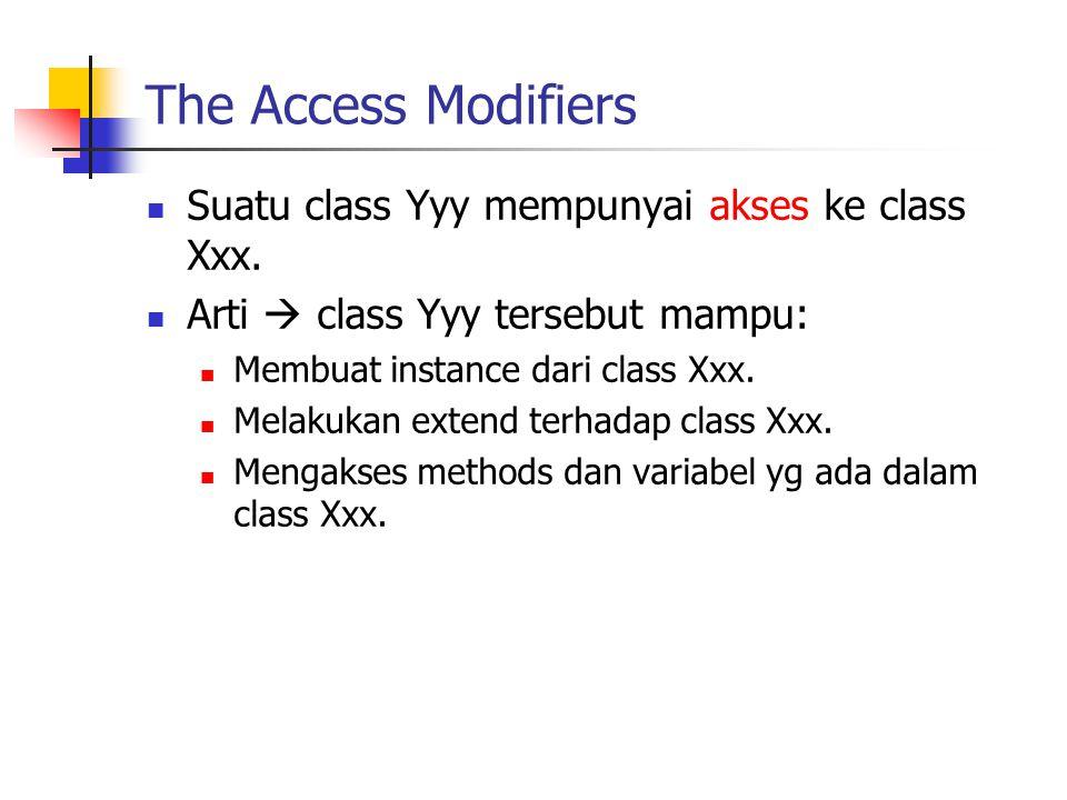 The Access Modifiers Suatu class Yyy mempunyai akses ke class Xxx.