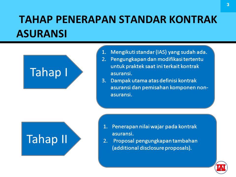 TAHAP PENERAPAN STANDAR KONTRAK ASURANSI 3 Tahap I 1.Mengikuti standar (IAS) yang sudah ada.