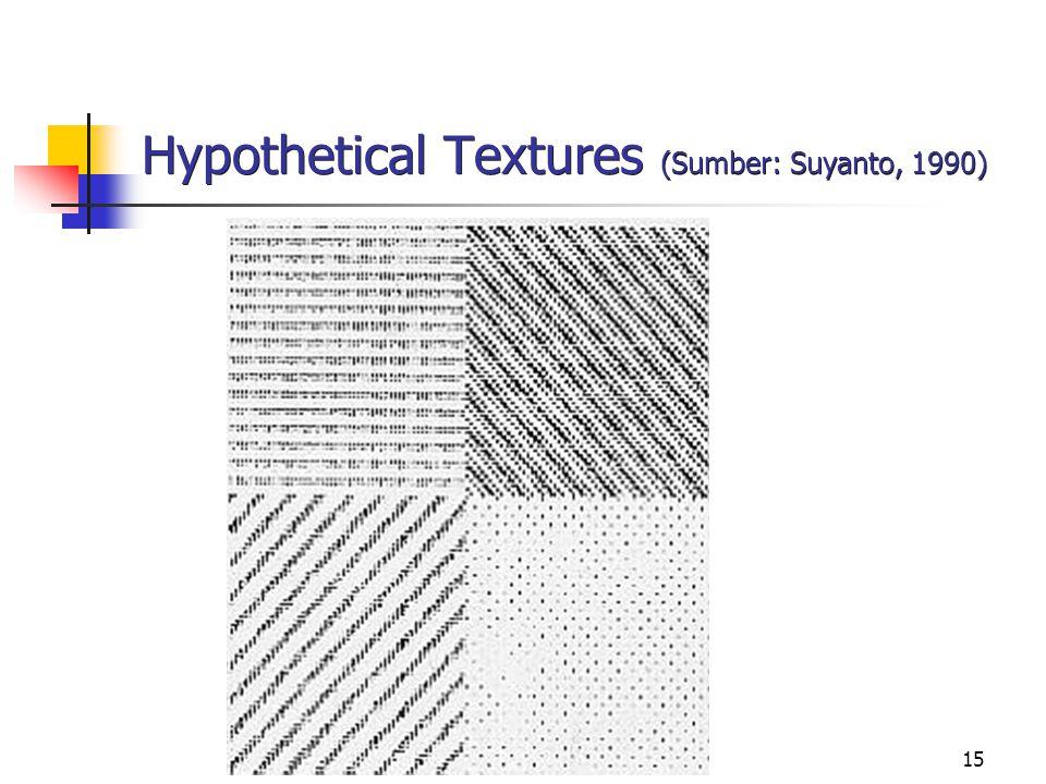 15 Hypothetical Textures (Sumber: Suyanto, 1990)