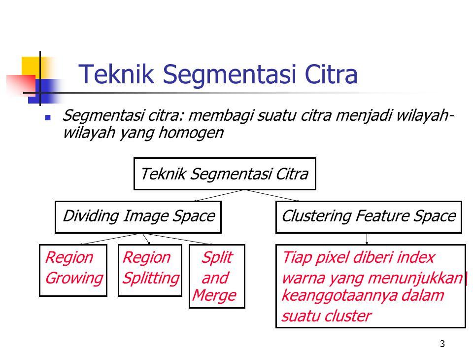 3 Teknik Segmentasi Citra Segmentasi citra: membagi suatu citra menjadi wilayah- wilayah yang homogen Teknik Segmentasi Citra Dividing Image SpaceClustering Feature Space Region Region SplitTiap pixel diberi index Growing Splitting andwarna yang menunjukkan\ Mergekeanggotaannya dalam suatu cluster