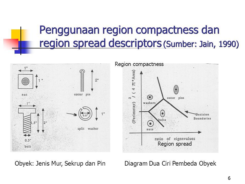 6 Penggunaan region compactness dan region spread descriptors (Sumber: Jain, 1990) Obyek: Jenis Mur, Sekrup dan Pin Diagram Dua Ciri Pembeda Obyek Region compactness Region spread