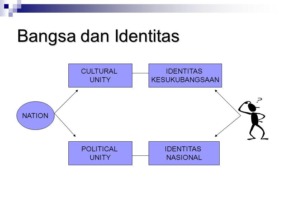 Bangsa dan Identitas NATION CULTURAL UNITY POLITICAL UNITY IDENTITAS KESUKUBANGSAAN IDENTITAS NASIONAL