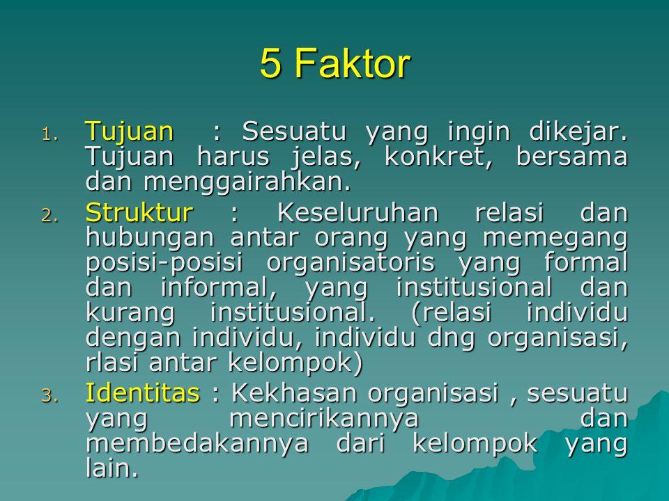 5 Faktor 1. Tujuan : Sesuatu yang ingin dikejar. Tujuan harus jelas, konkret, bersama dan menggairahkan. 2. Struktur : Keseluruhan relasi dan hubungan