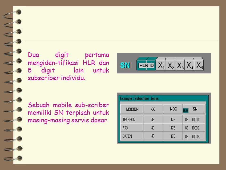MSISDN terdiri atas:  Country Code (CC), mengidentifikasi negara.  National Destination Code (NDC), mengidentifikasi PLMN.  Subscriber Number (SN),