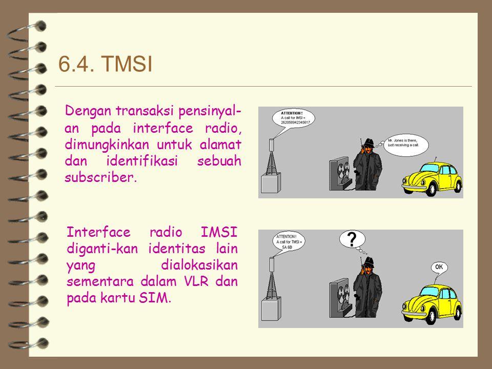 Kombinasi digit atau International Mobile Subscriber Identity (IMSI) memiliki struktur :  Mobile Country Code (MCC), mengidentifikasi negara dalam tiga digit.