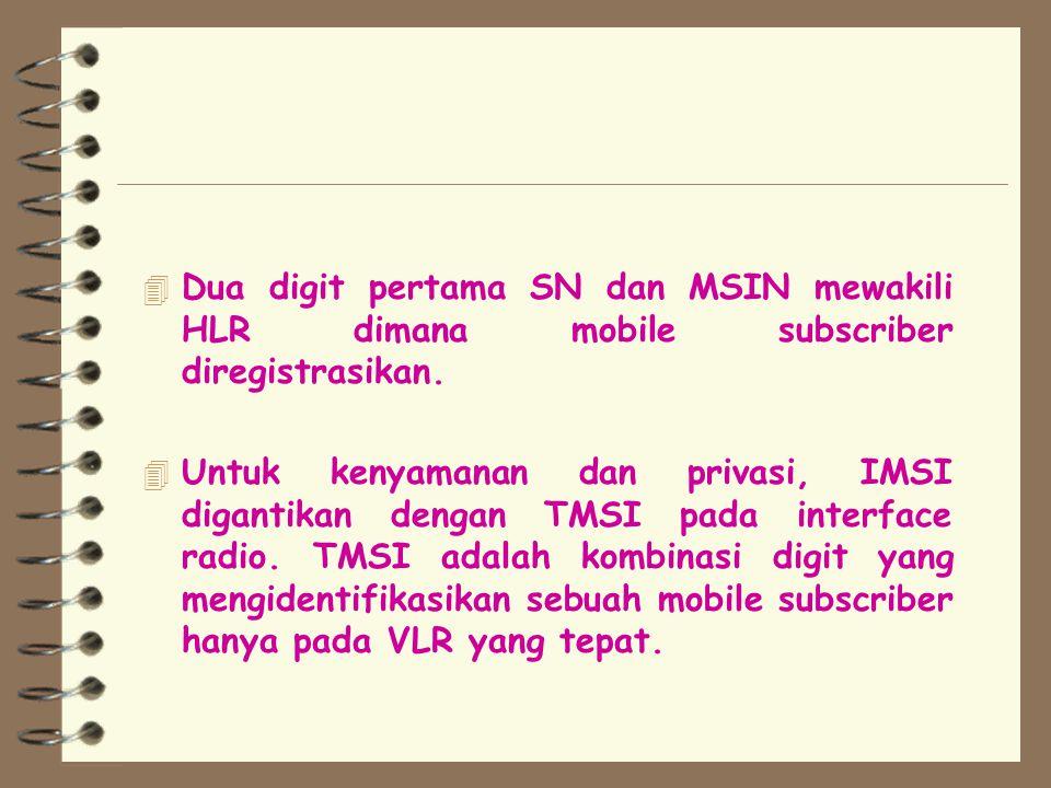  Dua digit pertama SN dan MSIN mewakili HLR dimana mobile subscriber diregistrasikan.