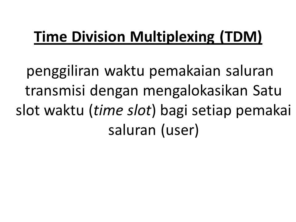 Time Division Multiplexing (TDM) penggiliran waktu pemakaian saluran transmisi dengan mengalokasikan Satu slot waktu (time slot) bagi setiap pemakai s