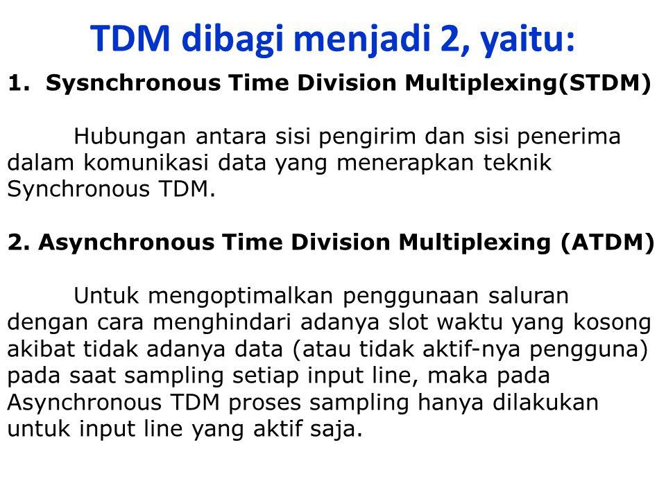 TDM dibagi menjadi 2, yaitu: 1. Sysnchronous Time Division Multiplexing(STDM) Hubungan antara sisi pengirim dan sisi penerima dalam komunikasi data ya