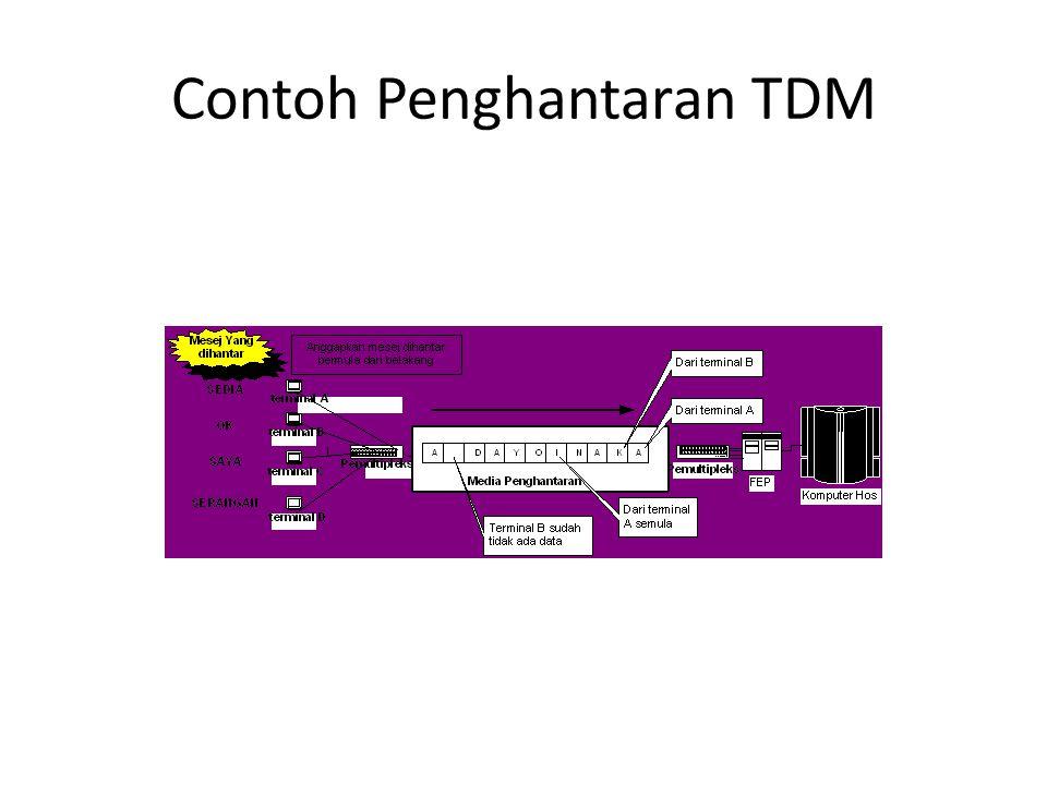 Contoh Penghantaran TDM