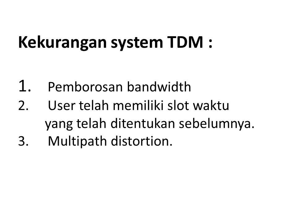 Kekurangan system TDM : 1. Pemborosan bandwidth 2.User telah memiliki slot waktu yang telah ditentukan sebelumnya. 3.Multipath distortion.