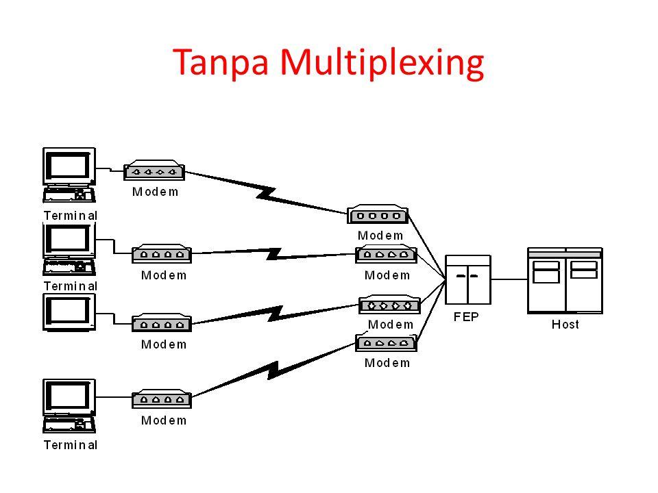 Tanpa Multiplexing