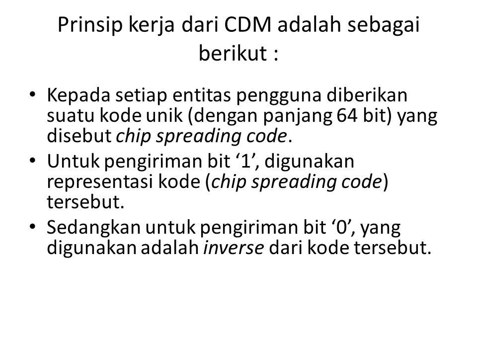 Prinsip kerja dari CDM adalah sebagai berikut : Kepada setiap entitas pengguna diberikan suatu kode unik (dengan panjang 64 bit) yang disebut chip spr