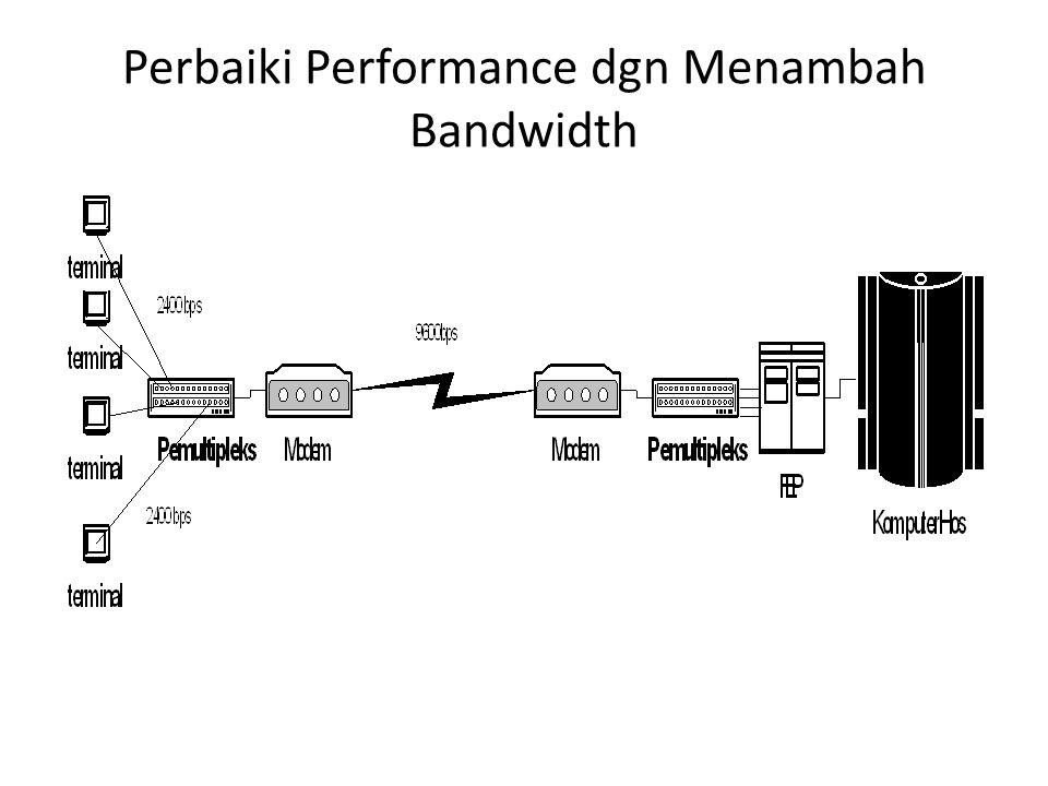 Pada saluran transmisi, kode-kode unik yang dikirim oleh sejumlah pengguna akan ditransmisikan dalam bentuk hasil penjumlahan (sum) dari kode-kode tersebut.