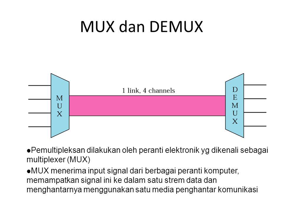 DEMUX - Peranti yang memecahkan signal yg digabungkan oleh MUX ke bentuk signal asal DEMUX menerima satu strem data dari satu media penghantar komunikasi, memecahkannya ke dlm bentuk signal asal dan menghantarnya ke beberapa peranti komputer