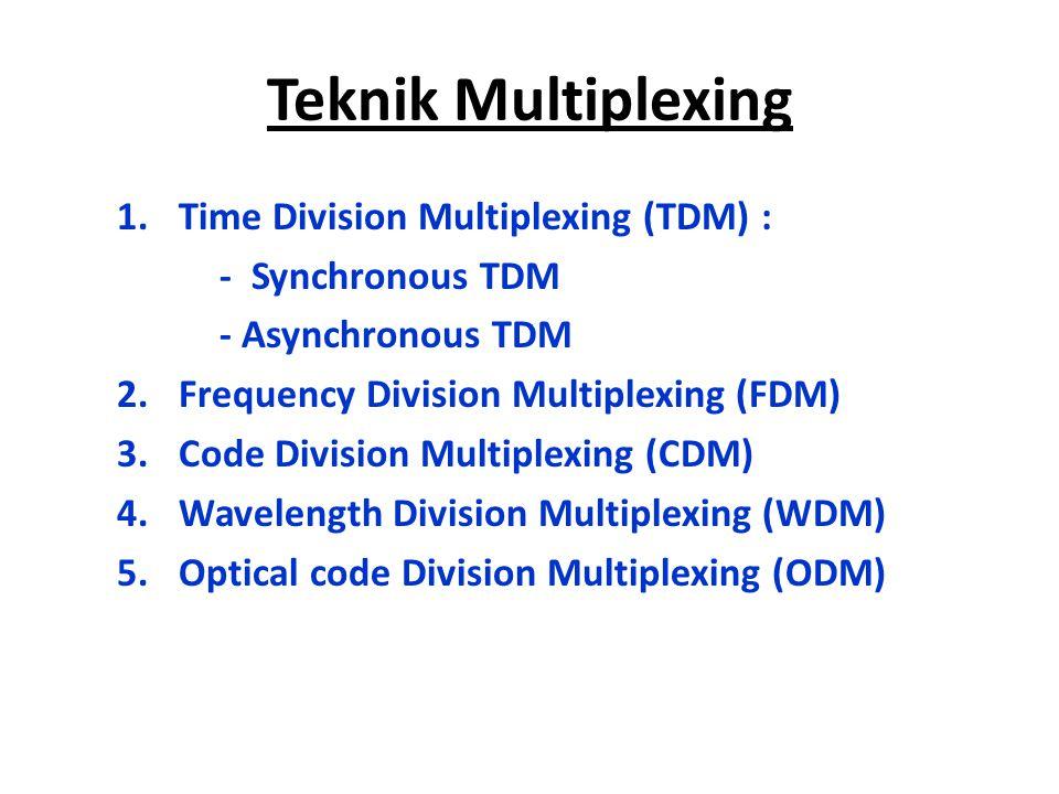 Contoh Penggunaan FDM Contoh dari penggunaan FDM ada pada jaringan telepon analog dan jaringan satelit analog.