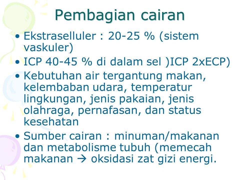 Pembagian cairan Ekstraselluler : 20-25 % (sistem vaskuler) ICP 40-45 % di dalam sel )ICP 2xECP) Kebutuhan air tergantung makan, kelembaban udara, tem