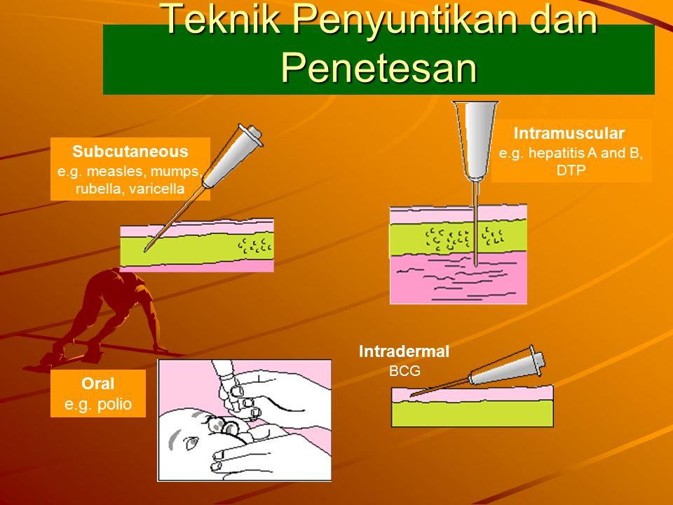Teknik Penyuntikan dan Penetesan Subcutaneous e.g.