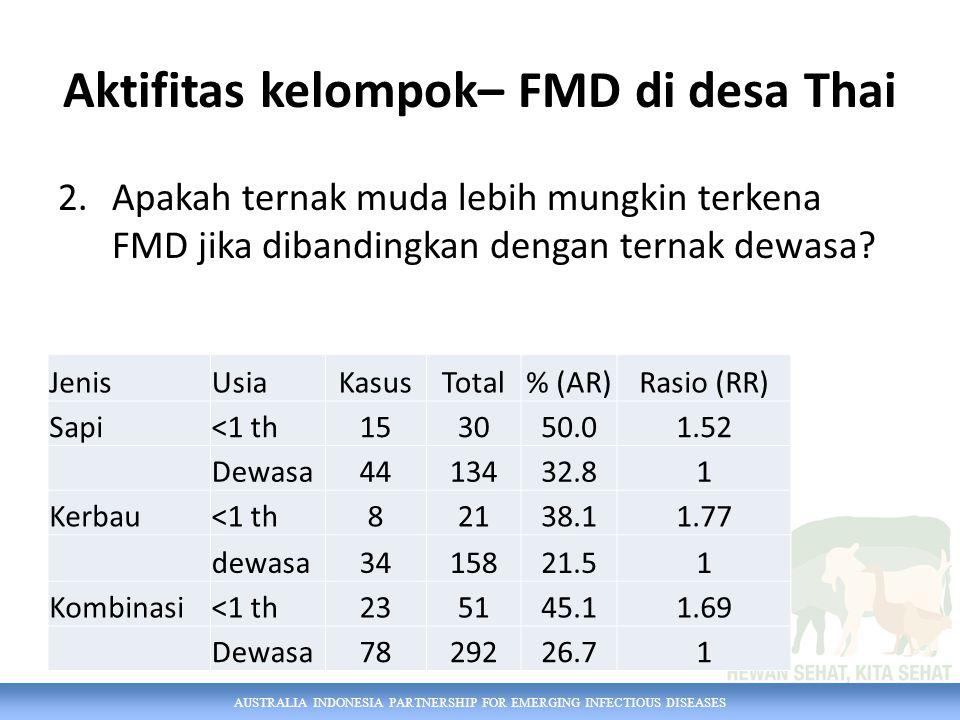 AUSTRALIA INDONESIA PARTNERSHIP FOR EMERGING INFECTIOUS DISEASES Aktifitas kelompok– FMD di desa Thai 2.Apakah ternak muda lebih mungkin terkena FMD jika dibandingkan dengan ternak dewasa.