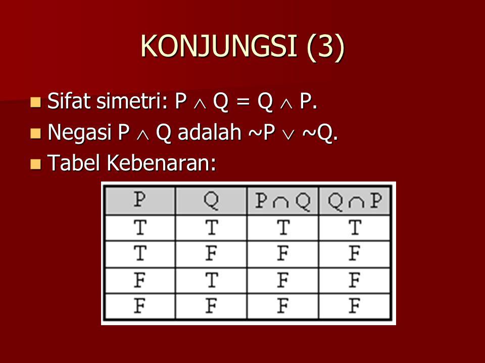 KONJUNGSI (3) Sifat simetri: P  Q = Q  P. Sifat simetri: P  Q = Q  P. Negasi P  Q adalah ~P  ~Q. Negasi P  Q adalah ~P  ~Q. Tabel Kebenaran: T