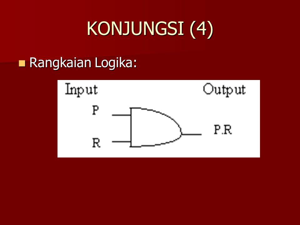 KONJUNGSI (4) Rangkaian Logika: Rangkaian Logika: