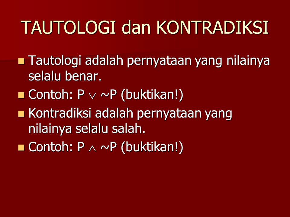 TAUTOLOGI dan KONTRADIKSI Tautologi adalah pernyataan yang nilainya selalu benar. Tautologi adalah pernyataan yang nilainya selalu benar. Contoh: P 