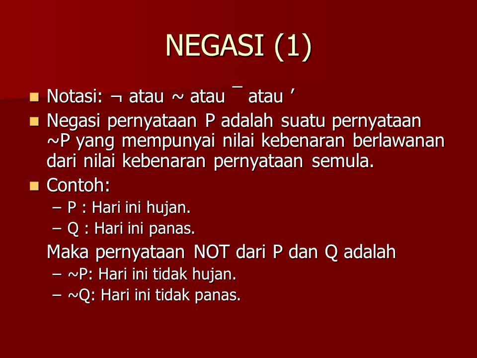 NEGASI (1) Notasi: ¬ atau ~ atau ¯ atau ' Notasi: ¬ atau ~ atau ¯ atau ' Negasi pernyataan P adalah suatu pernyataan ~P yang mempunyai nilai kebenaran