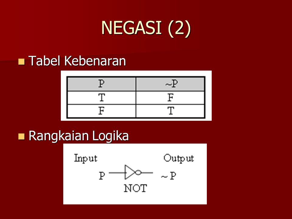 NEGASI (2) Tabel Kebenaran Tabel Kebenaran Rangkaian Logika Rangkaian Logika
