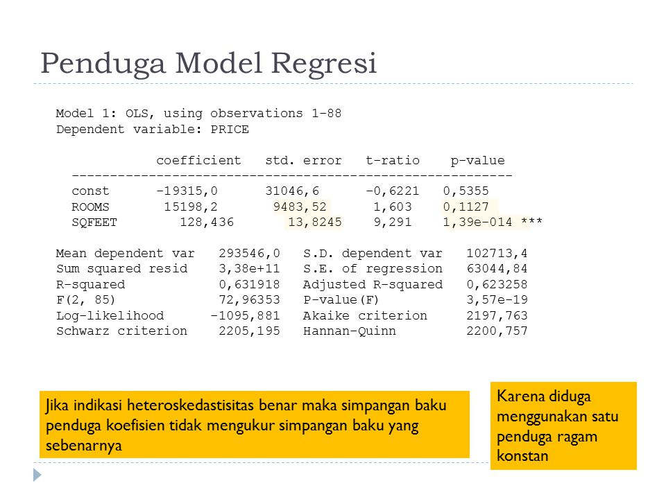 Penduga Model Regresi Model 1: OLS, using observations 1-88 Dependent variable: PRICE coefficient std. error t-ratio p-value -------------------------