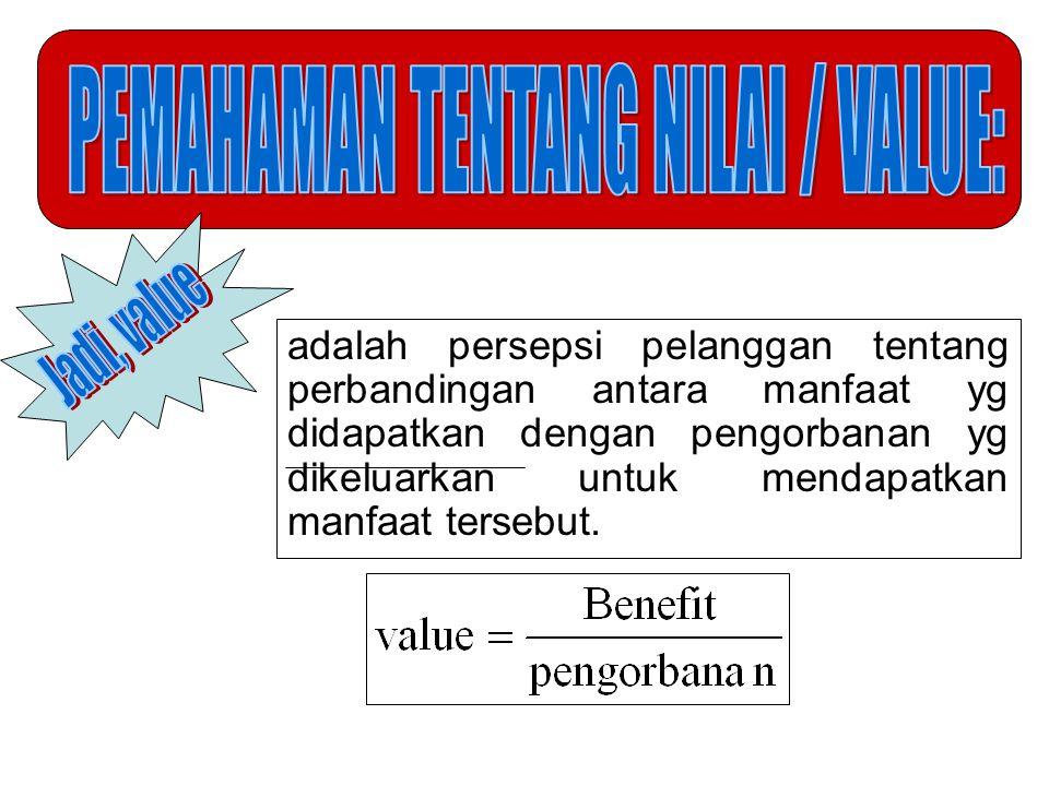 adalah persepsi pelanggan tentang perbandingan antara manfaat yg didapatkan dengan pengorbanan yg dikeluarkan untuk mendapatkan manfaat tersebut.