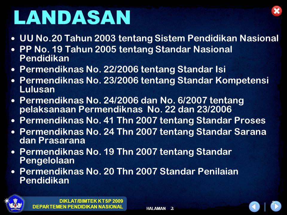 DIKLAT/BIMTEK KTSP 2009 DEPARTEMEN PENDIDIKAN NASIONAL HALAMAN 2 2 LANDASAN UU No.20 Tahun 2003 tentang Sistem Pendidikan Nasional PP No. 19 Tahun 200