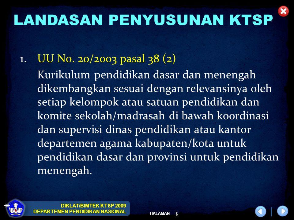 DIKLAT/BIMTEK KTSP 2009 DEPARTEMEN PENDIDIKAN NASIONAL HALAMAN 3 1.UU No. 20/2003 pasal 38 (2) Kurikulum pendidikan dasar dan menengah dikembangkan se