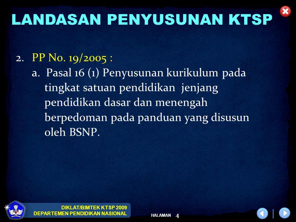 DIKLAT/BIMTEK KTSP 2009 DEPARTEMEN PENDIDIKAN NASIONAL HALAMAN 4 2.PP No. 19/2005 : a. Pasal 16 (1) Penyusunan kurikulum pada tingkat satuan pendidika