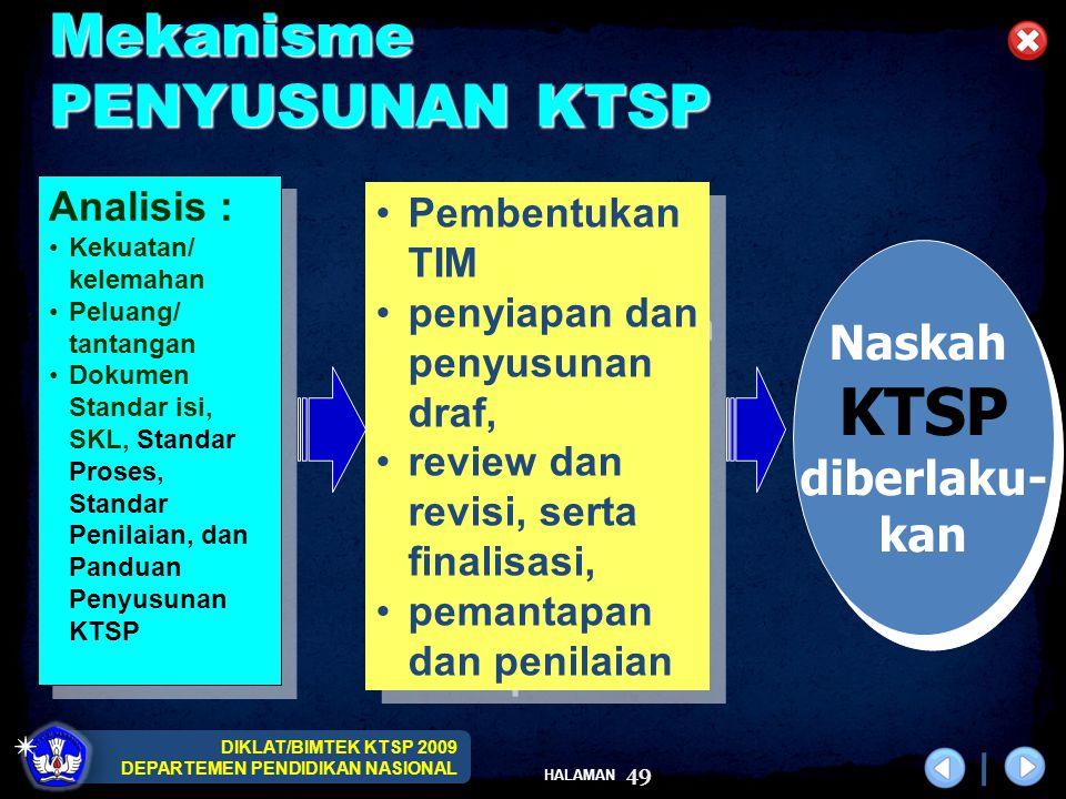 DIKLAT/BIMTEK KTSP 2009 DEPARTEMEN PENDIDIKAN NASIONAL HALAMAN 49 Mekanisme PENYUSUNAN KTSP Pembentukan TIM penyiapan dan penyusunan draf, review dan