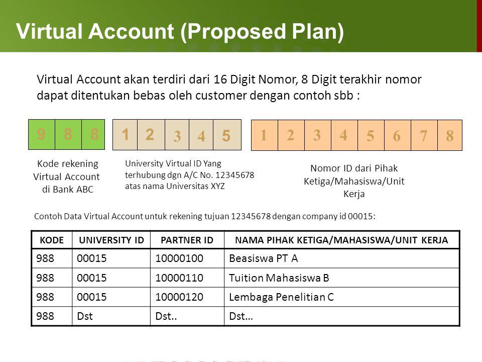 Virtual Account (Proposed Plan) University Virtual ID Yang terhubung dgn A/C No. 12345678 atas nama Universitas XYZ Virtual Account akan terdiri dari