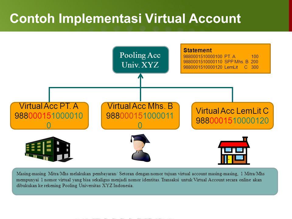 Contoh Implementasi Virtual Account Pooling Acc Univ. XYZ Virtual Acc PT. A 988000151000010 0 Virtual Acc Mhs. B 988000151000011 0 Virtual Acc LemLit
