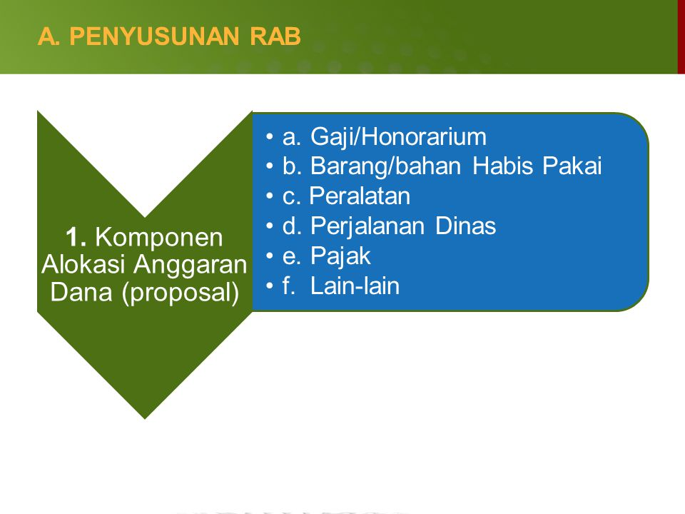 A. PENYUSUNAN RAB 1. Komponen Alokasi Anggaran Dana (proposal) a. Gaji/Honorarium b. Barang/bahan Habis Pakai c. Peralatan d. Perjalanan Dinas e. Paja