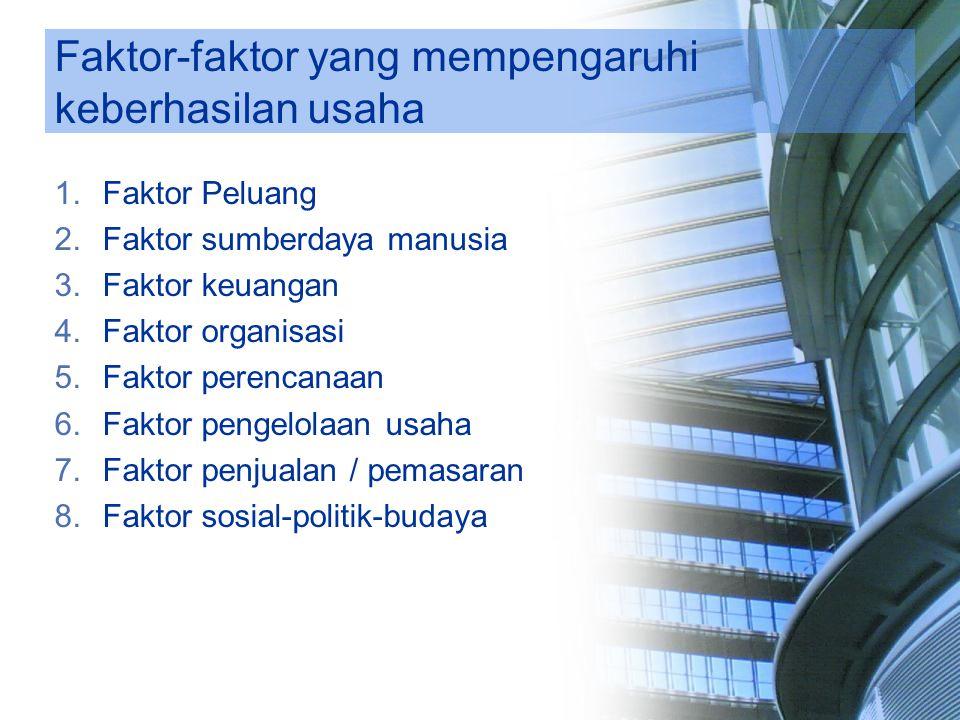Faktor-faktor yang mempengaruhi keberhasilan usaha 1.Faktor Peluang 2.Faktor sumberdaya manusia 3.Faktor keuangan 4.Faktor organisasi 5.Faktor perenca