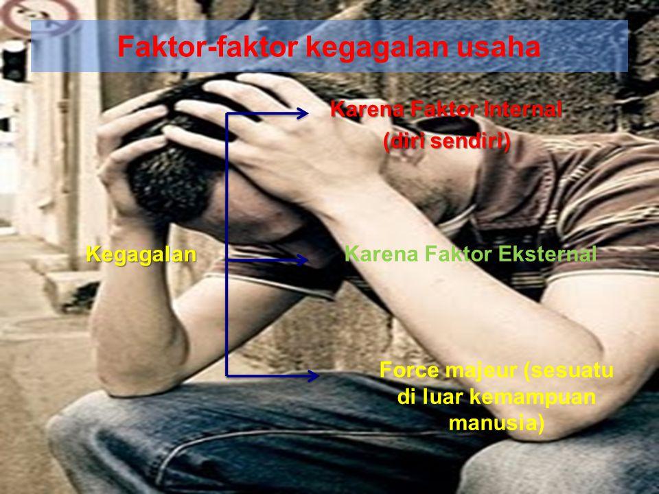 Faktor-faktor kegagalan usaha Kegagalan Force majeur (sesuatu di luar kemampuan manusia) Karena Faktor Eksternal Karena Faktor Internal (diri sendiri)