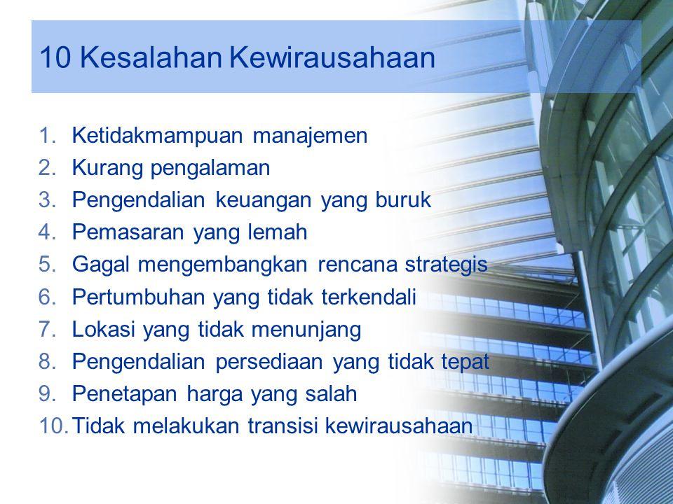 10 Kesalahan Kewirausahaan 1.Ketidakmampuan manajemen 2.Kurang pengalaman 3.Pengendalian keuangan yang buruk 4.Pemasaran yang lemah 5.Gagal mengembang