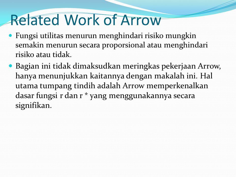 Related Work of Arrow Fungsi utilitas menurun menghindari risiko mungkin semakin menurun secara proporsional atau menghindari risiko atau tidak.