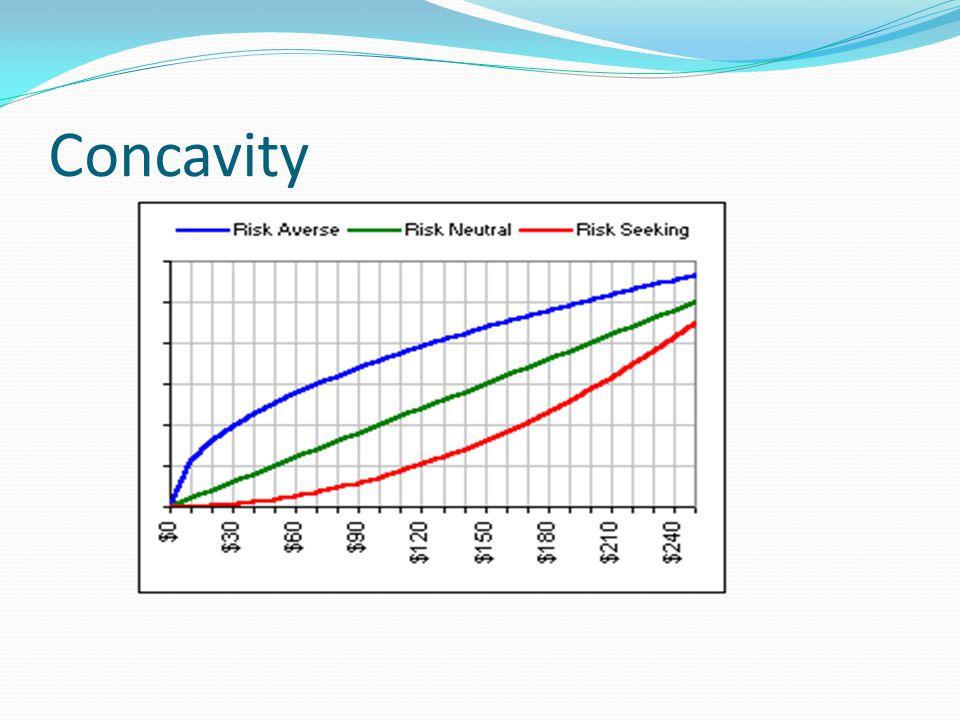 Comparative Risk Aversion Bila r1 > r2, maka u1 > u2 π1 > π2 Risk premium akan lebih tinggi karena r1 lebih risk averse