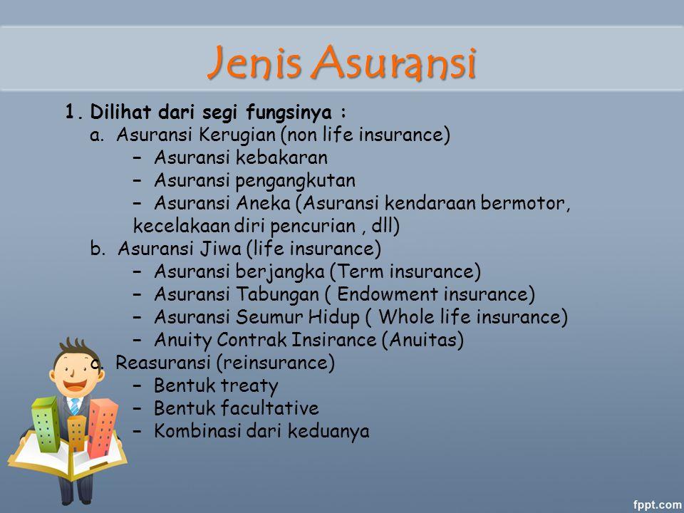 Jenis Asuransi 1.Dilihat dari segi fungsinya : a. Asuransi Kerugian (non life insurance) − Asuransi kebakaran − Asuransi pengangkutan − Asuransi Aneka